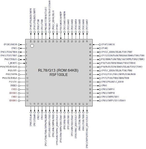 algunos port rl78g13 del que se baso sony para su hypervisor sysconf.jpg