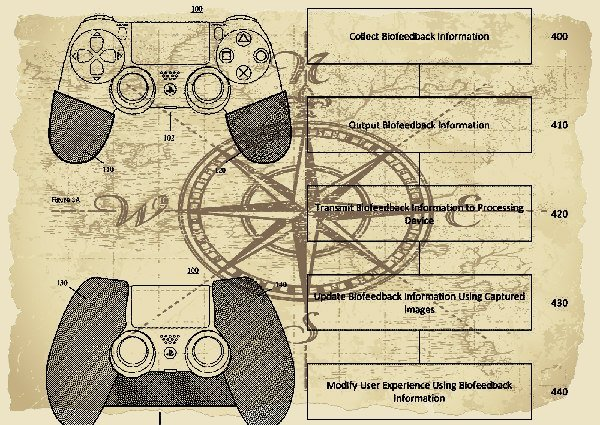 Biofeedback May Be Utilized in DualShock 5 to Modify User Experience.jpg