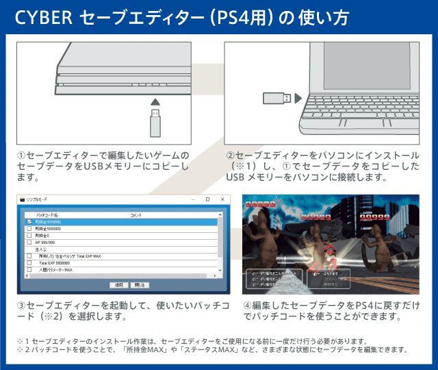 Code Freak Cyber PS4 Save Editor Details, Pictures And Release Date.png
