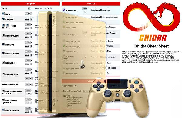 GhidraPS4Loader PS4 ELF Loader, PS4FlashTool & More by Jogolden