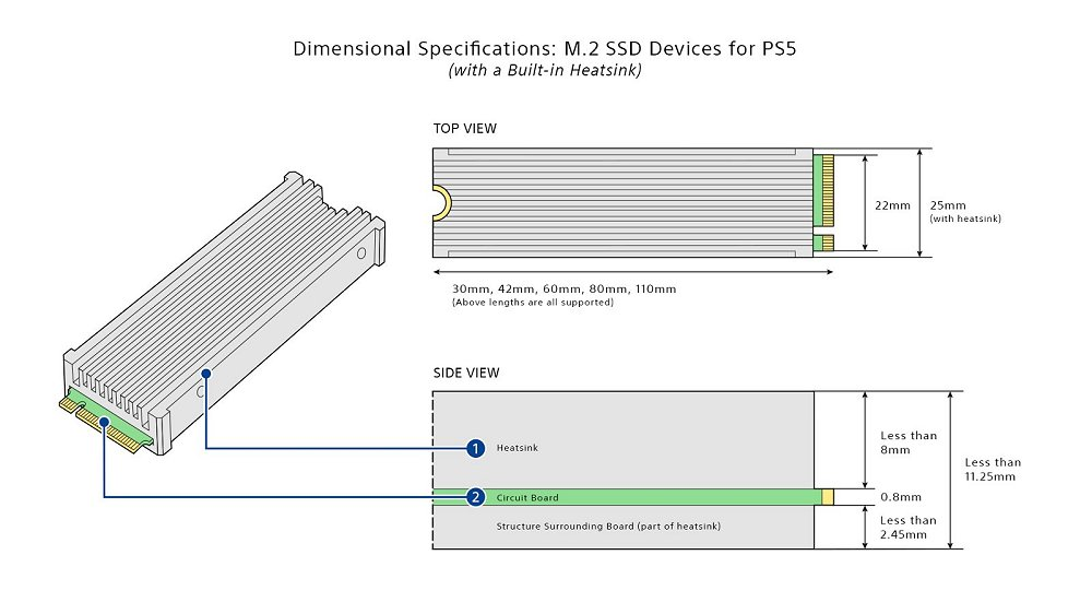 How to Add, Install Games and Use an M.2 SSD with PS5 Beta Firmware FAQ 1.jpg