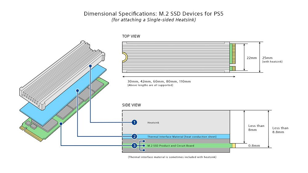 How to Add, Install Games and Use an M.2 SSD with PS5 Beta Firmware FAQ 2.jpg