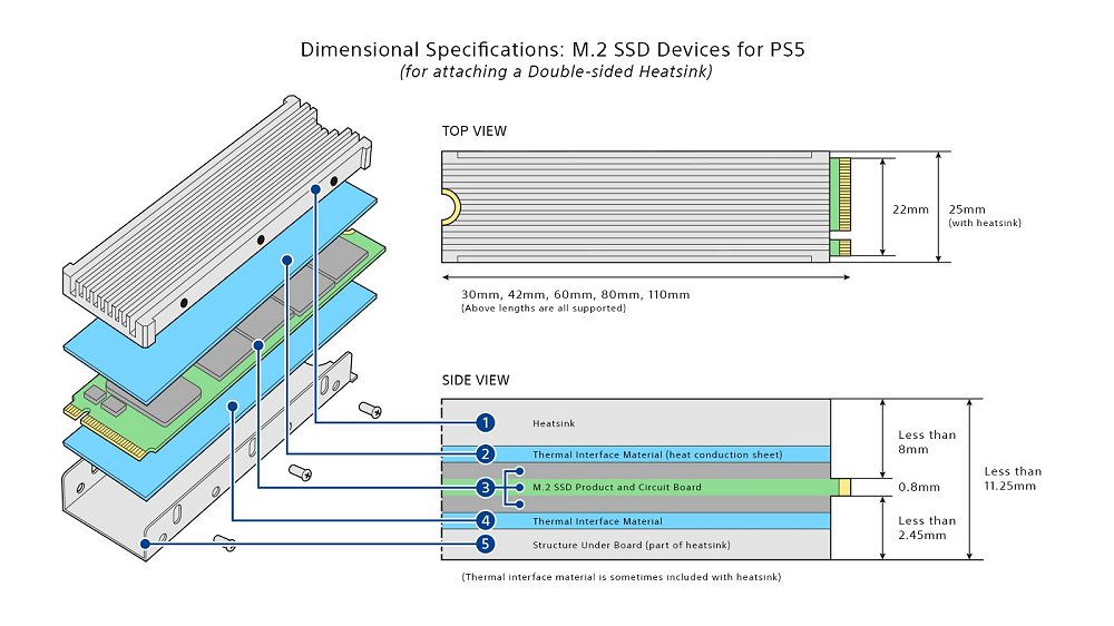 How to Add, Install Games and Use an M.2 SSD with PS5 Beta Firmware FAQ 3.jpg