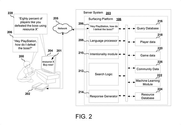 PlayStation Assistant Sony Patent Leads to PS5 AI Voice Assistance Rumors 2.jpg