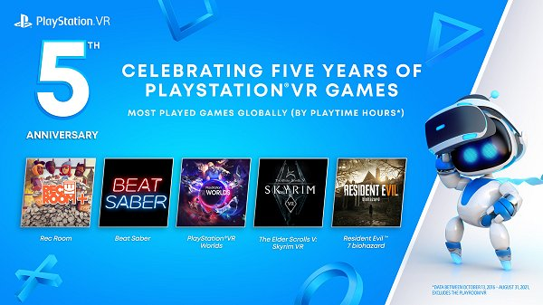 PlayStation VR's 5th Anniversary & New PlayStation 5 Gameplay Trailers.jpg