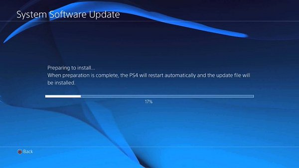 PS4 System Software  Firmware 8.01 is Now Live, Don't Update!.jpg