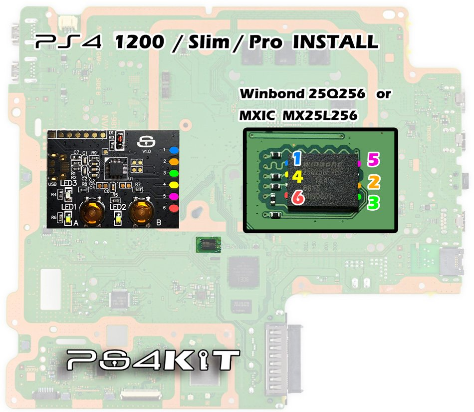 PS4Kit: PS4 Kit Clone of MTX Key PSN Gamesharing ModChip Surfaces