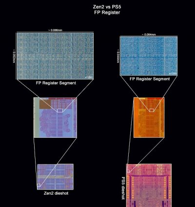 PS5 CXD90060GG Processor SoC (System on a Chip) Images by Fritzchens Fritz 30.jpg